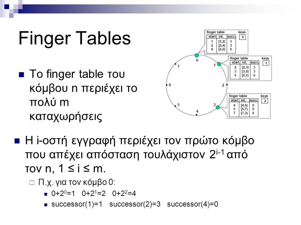 Finger Tables To finger table του κόμβου n περιέχει το πολύ m καταχωρήσεις Η i-οστή εγγραφή περιέχει τον πρώτο κόμβο που απέχει απόσταση τουλάχιστον 2 i-1 από τον n, 1 ≤ i ≤ m.