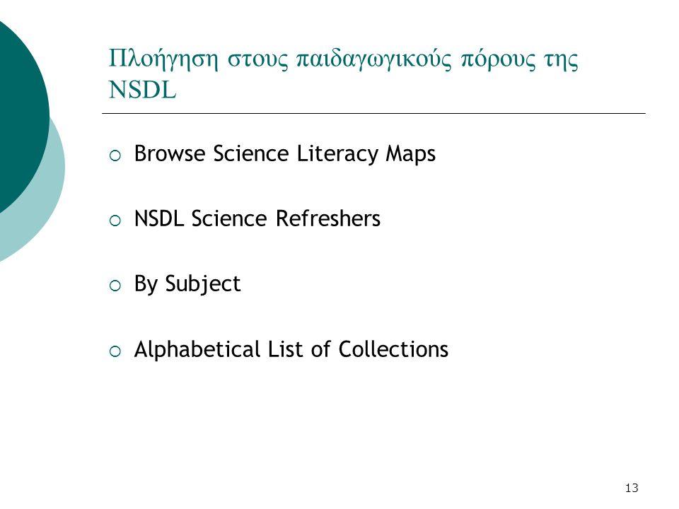 13 Πλοήγηση στους παιδαγωγικούς πόρους της NSDL  Browse Science Literacy Maps  NSDL Science Refreshers  By Subject  Alphabetical List of Collections