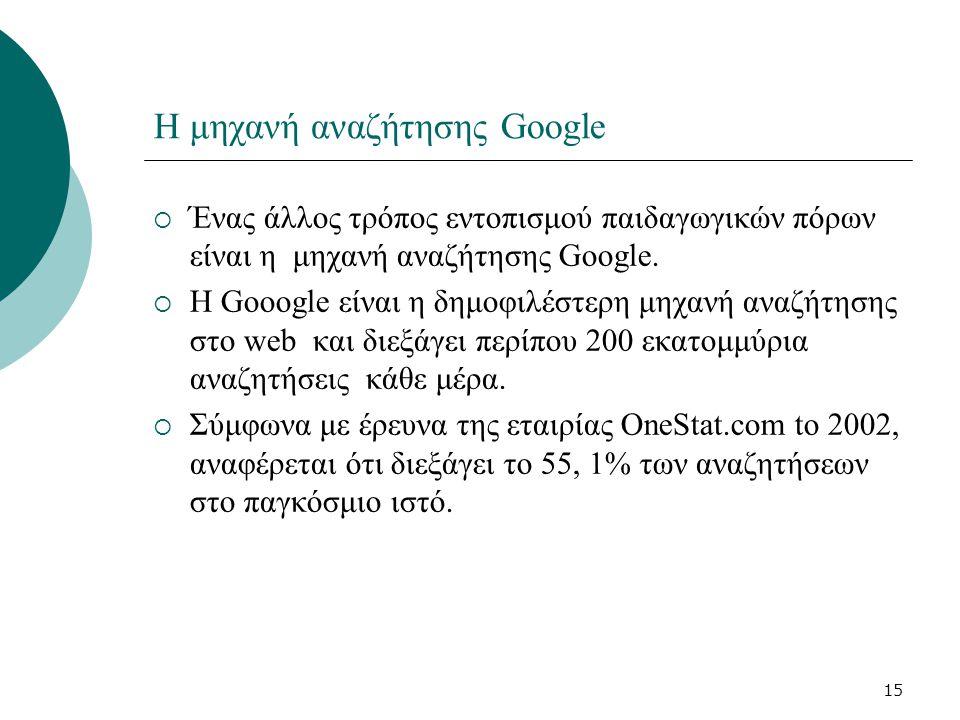 15 Η μηχανή αναζήτησης Google  Ένας άλλος τρόπος εντοπισμού παιδαγωγικών πόρων είναι η μηχανή αναζήτησης Google.