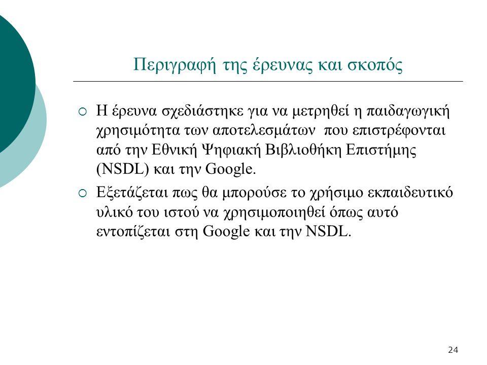 24 Περιγραφή της έρευνας και σκοπός  Η έρευνα σχεδιάστηκε για να μετρηθεί η παιδαγωγική χρησιμότητα των αποτελεσμάτων που επιστρέφονται από την Εθνική Ψηφιακή Βιβλιοθήκη Επιστήμης (NSDL) και την Google.