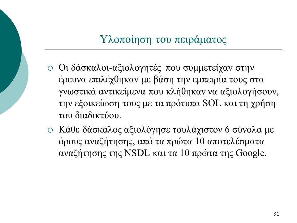31 Υλοποίηση του πειράματος  Οι δάσκαλοι-αξιολογητές που συμμετείχαν στην έρευνα επιλέχθηκαν με βάση την εμπειρία τους στα γνωστικά αντικείμενα που κλήθηκαν να αξιολογήσουν, την εξοικείωση τους με τα πρότυπα SOL και τη χρήση του διαδικτύου.