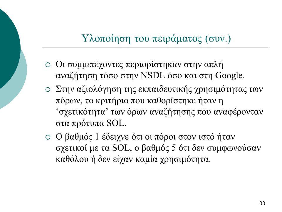 33 Υλοποίηση του πειράματος (συν.)  Οι συμμετέχοντες περιορίστηκαν στην απλή αναζήτηση τόσο στην NSDL όσο και στη Google.