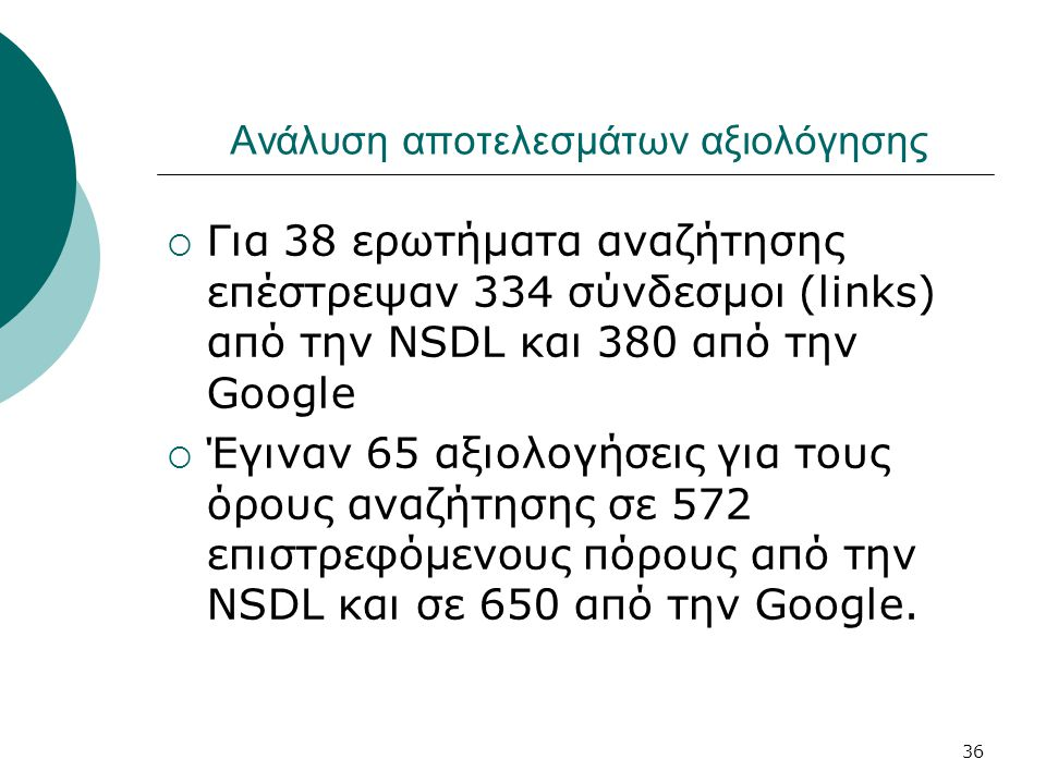 36 Ανάλυση αποτελεσμάτων αξιολόγησης  Για 38 ερωτήματα αναζήτησης επέστρεψαν 334 σύνδεσμοι (links) από την NSDL και 380 από την Google  Έγιναν 65 αξιολογήσεις για τους όρους αναζήτησης σε 572 επιστρεφόμενους πόρους από την NSDL και σε 650 από την Google.