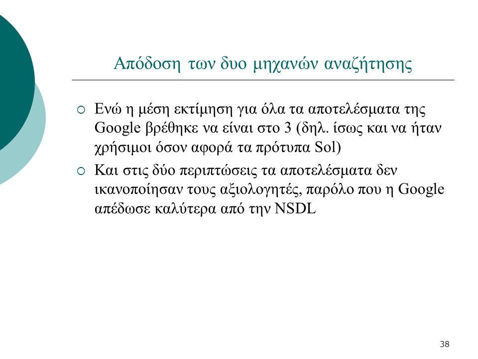 38 Απόδοση των δυο μηχανών αναζήτησης  Ενώ η μέση εκτίμηση για όλα τα αποτελέσματα της Google βρέθηκε να είναι στο 3 (δηλ.