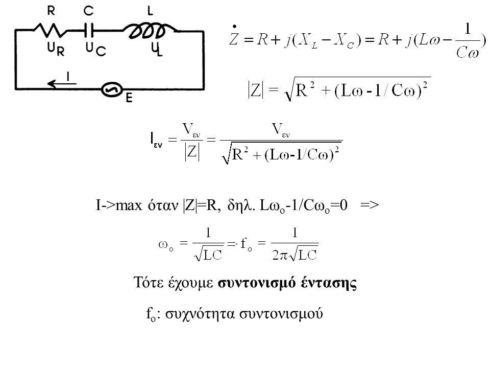 I->max όταν |Ζ|=R, δηλ.