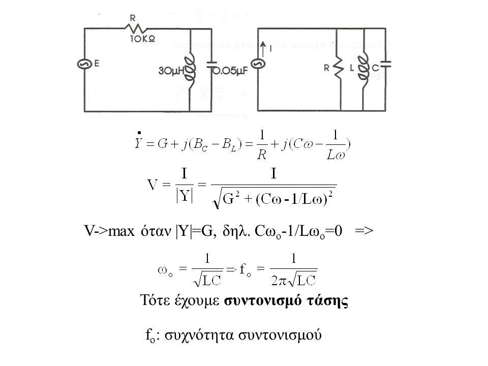 Θεωρούμε μια περιοχή συχνοτήτων από f 1 εως f 2 για την οποία: Η ζώνη αυτή ονομάζεται ωφέλιμη ζώνη συχνοτήτων.