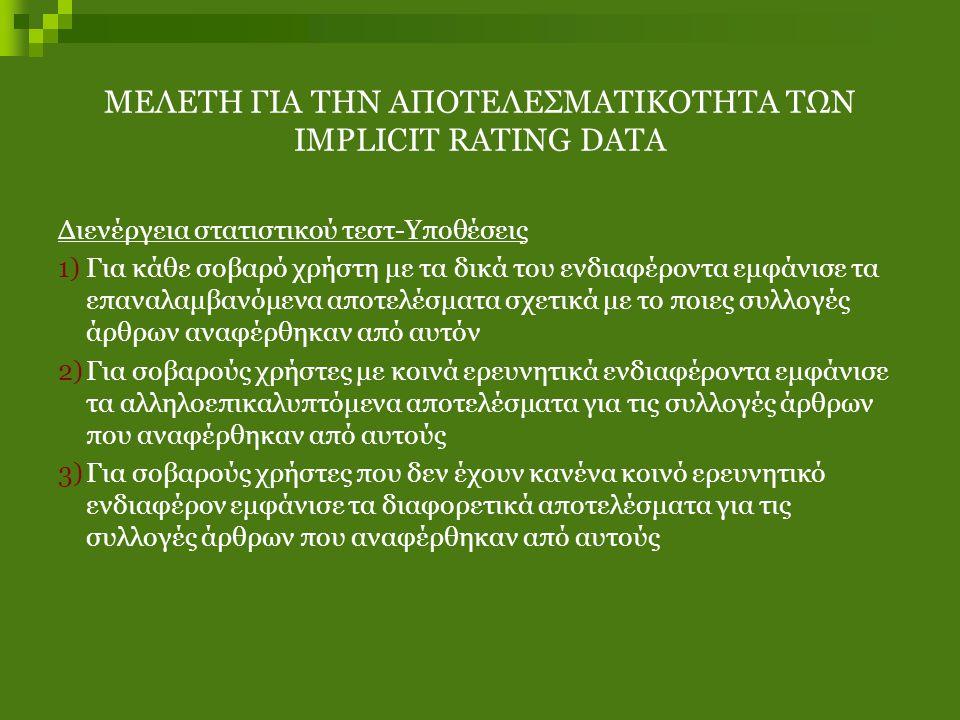 ΜΕΛΕΤΗ ΓΙΑ ΤΗΝ ΑΠΟΤΕΛΕΣΜΑΤΙΚΟΤΗΤΑ ΤΩΝ IMPLICIT RATING DATA Διενέργεια στατιστικού τεστ-Υποθέσεις 1)Για κάθε σοβαρό χρήστη με τα δικά του ενδιαφέροντα εμφάνισε τα επαναλαμβανόμενα αποτελέσματα σχετικά με το ποιες συλλογές άρθρων αναφέρθηκαν από αυτόν 2)Για σοβαρούς χρήστες με κοινά ερευνητικά ενδιαφέροντα εμφάνισε τα αλληλοεπικαλυπτόμενα αποτελέσματα για τις συλλογές άρθρων που αναφέρθηκαν από αυτούς 3)Για σοβαρούς χρήστες που δεν έχουν κανένα κοινό ερευνητικό ενδιαφέρον εμφάνισε τα διαφορετικά αποτελέσματα για τις συλλογές άρθρων που αναφέρθηκαν από αυτούς