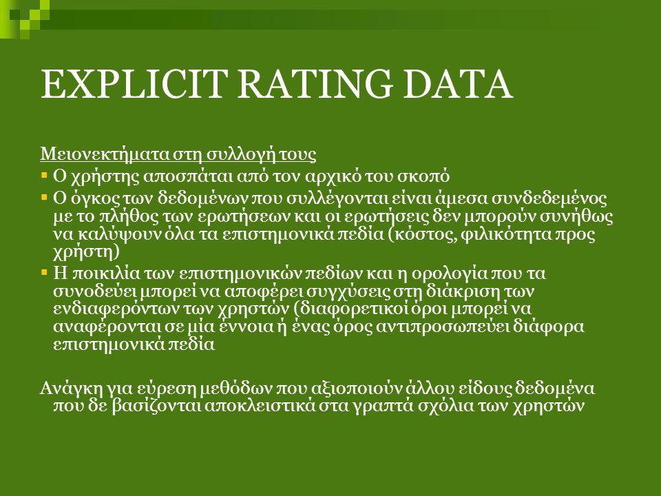 EXPLICIT RATING DATA Μειονεκτήματα στη συλλογή τους  Ο χρήστης αποσπάται από τον αρχικό του σκοπό  Ο όγκος των δεδομένων που συλλέγονται είναι άμεσα συνδεδεμένος με το πλήθος των ερωτήσεων και οι ερωτήσεις δεν μπορούν συνήθως να καλύψουν όλα τα επιστημονικά πεδία (κόστος, φιλικότητα προς χρήστη)  Η ποικιλία των επιστημονικών πεδίων και η ορολογία που τα συνοδεύει μπορεί να αποφέρει συγχύσεις στη διάκριση των ενδιαφερόντων των χρηστών (διαφορετικοί όροι μπορεί να αναφέρονται σε μία έννοια ή ένας όρος αντιπροσωπεύει διάφορα επιστημονικά πεδία Ανάγκη για εύρεση μεθόδων που αξιοποιούν άλλου είδους δεδομένα που δε βασίζονται αποκλειστικά στα γραπτά σχόλια των χρηστών