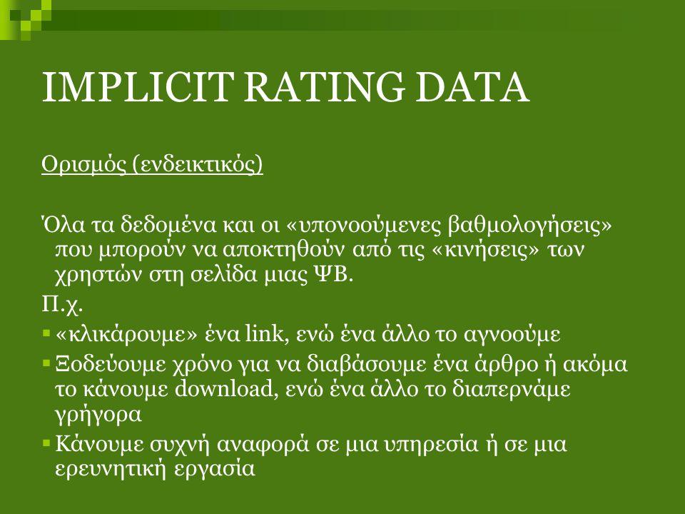 IMPLICIT RATING DATA Ορισμός (ενδεικτικός) Όλα τα δεδομένα και οι «υπονοούμενες βαθμολογήσεις» που μπορούν να αποκτηθούν από τις «κινήσεις» των χρηστών στη σελίδα μιας ΨΒ.