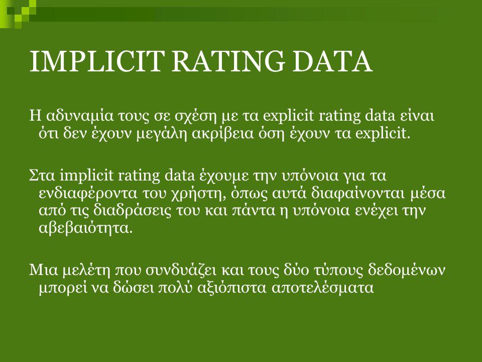 IMPLICIT RATING DATA Η αδυναμία τους σε σχέση με τα explicit rating data είναι ότι δεν έχουν μεγάλη ακρίβεια όση έχουν τα explicit.