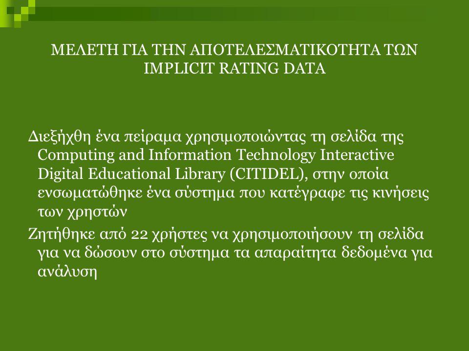 ΜΕΛΕΤΗ ΓΙΑ ΤΗΝ ΑΠΟΤΕΛΕΣΜΑΤΙΚΟΤΗΤΑ ΤΩΝ IMPLICIT RATING DATA Διεξήχθη ένα πείραμα χρησιμοποιώντας τη σελίδα της Computing and Information Technology Interactive Digital Educational Library (CITIDEL), στην οποία ενσωματώθηκε ένα σύστημα που κατέγραφε τις κινήσεις των χρηστών Ζητήθηκε από 22 χρήστες να χρησιμοποιήσουν τη σελίδα για να δώσουν στο σύστημα τα απαραίτητα δεδομένα για ανάλυση