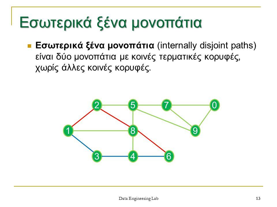 13 Data Engineering Lab Εσωτερικά ξένα μονοπάτια (internally disjoint paths) είναι δύο μονοπάτια με κοινές τερματικές κορυφές, χωρίς άλλες κοινές κορυφές.