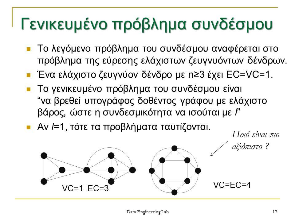 17 Το λεγόμενο πρόβλημα του συνδέσμου αναφέρεται στο πρόβλημα της εύρεσης ελάχιστων ζευγνυόντων δένδρων.
