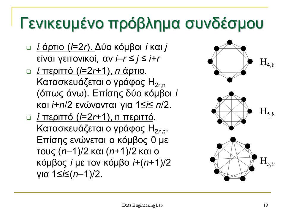 19  l άρτιο (l=2r).