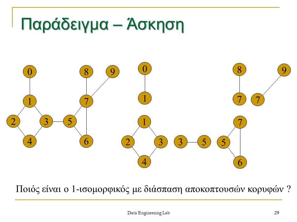 29 0 1 4 23 8 7 6 5 9 1 4 23 7 6 5 0 1 35 8 7 7 9 Ποιός είναι ο 1-ισομορφικός με διάσπαση αποκοπτουσών κορυφών .