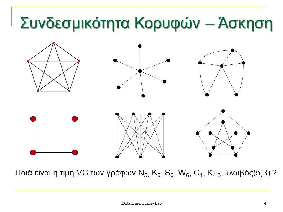 5 Data Engineering Lab Θεώρημα: Μια κορυφή v ενός δένδρου είναι αποκόπτουσα αν και μόνον αν d(v)>1 Πόρισμα: Κάθε μη ασήμαντος απλός συνδεδεμένος γράφος έχει τουλάχιστον 2 κορυφές που δεν είναι αποκόπτουσες Θεώρημα: Μια κορυφή v είναι αποκόπτουσα αν και μόνον αν υπάρχουν 2 κορυφές u και w (u,w≠v), ώστε η v να βρίσκεται σε κάθε μονοπάτι από την u προς την w Μερικά Θεωρήματα 5