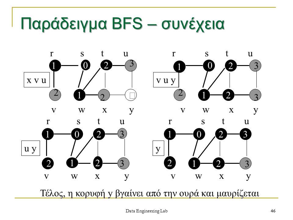 46 2 1 102 1 2 1 2 12 1 2 023 12 r s t u r s t u v w x y v w x y r s t u r s t u v w x y      0.0.