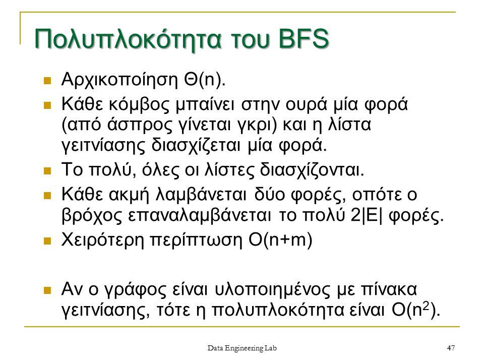 47 Πολυπλοκότητα του BFS Αρχικοποίηση Θ(n).