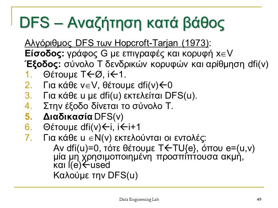 49 Data Engineering Lab Αλγόριθμος DFS των Hopcroft-Tarjan (1973): Είσοδος: γράφος G με επιγραφές και κορυφή x  V Έξοδος: σύνολο Τ δενδρικών κορυφών και αρίθμηση dfi(v) 1.Θέτουμε T  Ø, i  1.