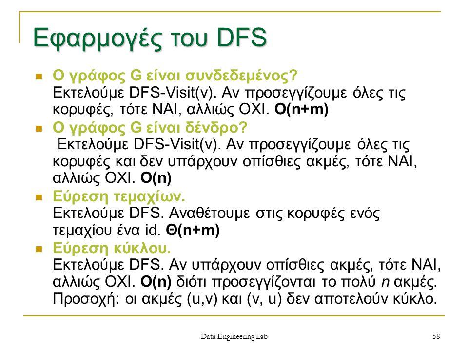 O γράφος G είναι συνδεδεμένος.Εκτελούμε DFS-Visit(v).