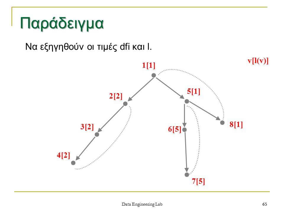 65 Data Engineering Lab Παράδειγμα 65 7[5] 1[1] 2[2] 4[2] 3[2] 5[1] 8[1] 6[5] v[l(v)] Να εξηγηθούν οι τιμές dfi και l.