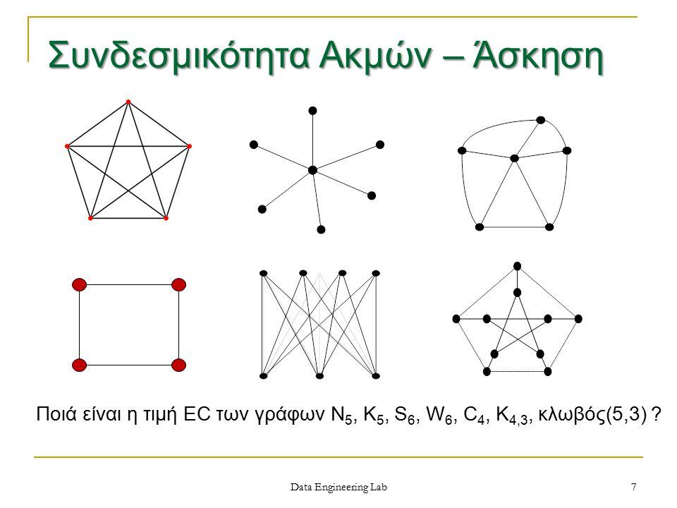 48 BFS tree 0 1 2 4 5 6 7 8 9 10 11 Graph G 0 1 42 5 678 9 11 10 BFS Tree Όσες ακμές του γράφου G παρουσιάζονται στο BFS tree ονομάζονται δενδρικές –tree edges, οι υπόλοιπες ονομάζονται διασταυρούμενες –cross edges.