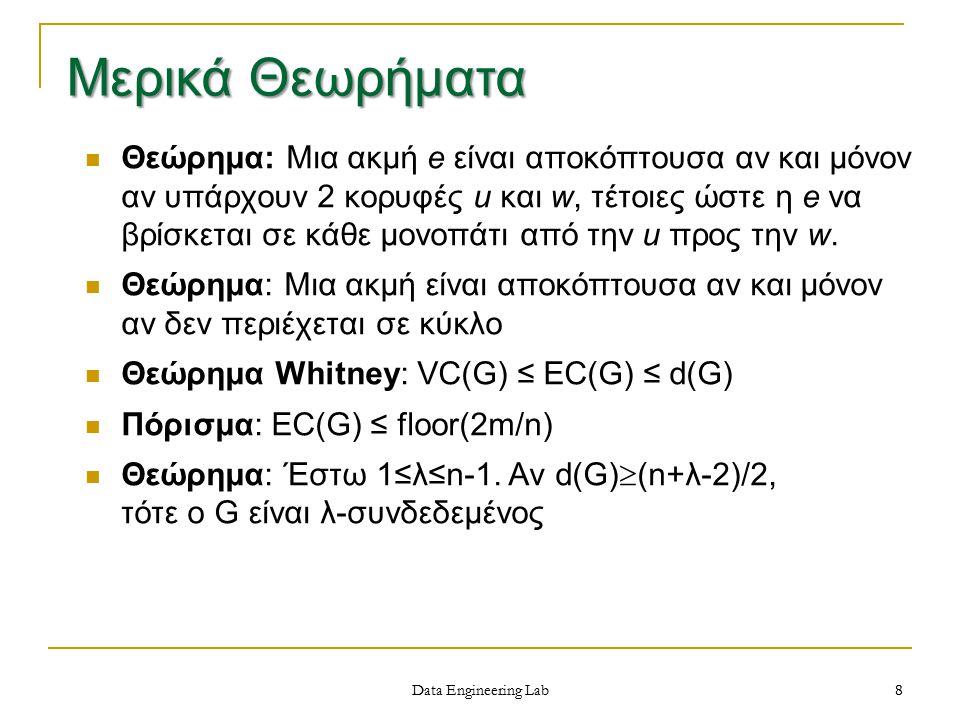 8 Data Engineering Lab Θεώρημα: Μια ακμή e είναι αποκόπτουσα αν και μόνον αν υπάρχουν 2 κορυφές u και w, τέτοιες ώστε η e να βρίσκεται σε κάθε μονοπάτι από την u προς την w.