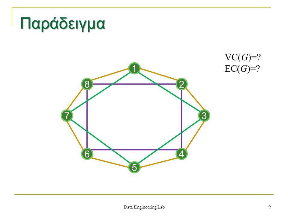 9 Data Engineering Lab Παράδειγμα 1 3 2 5 46 7 8 VC(G)=? ΕC(G)=? 9