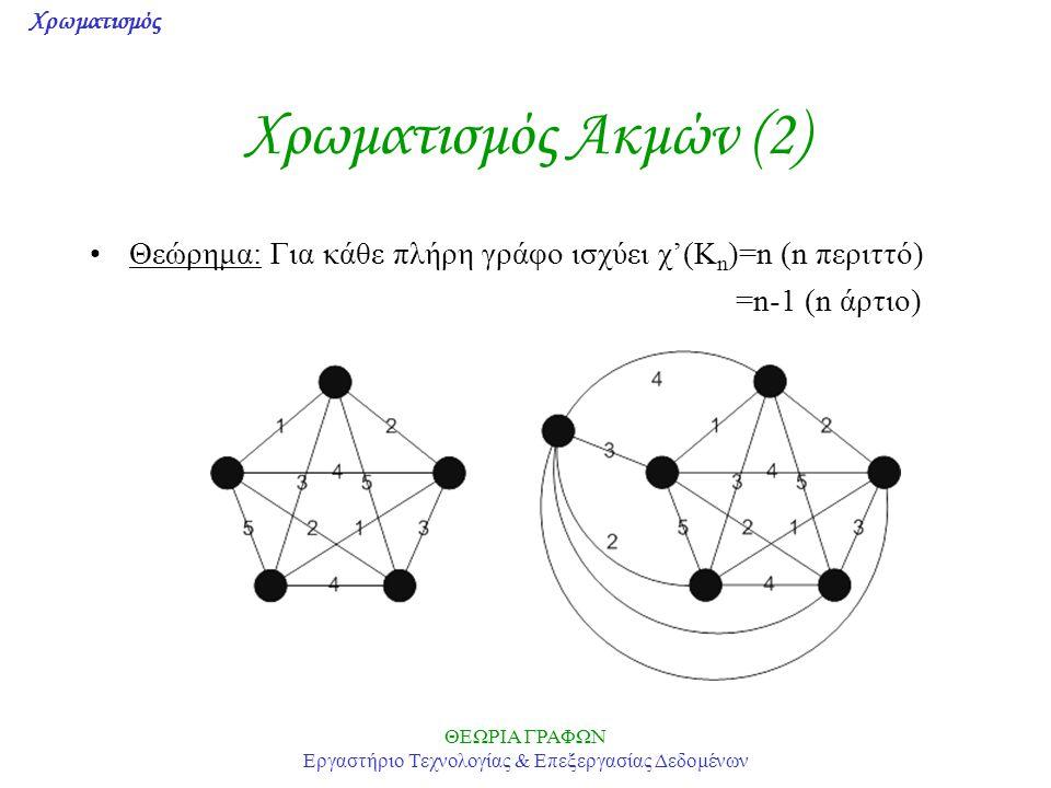Χρωματισμός ΘΕΩΡΙΑ ΓΡΑΦΩΝ Εργαστήριο Τεχνολογίας & Επεξεργασίας Δεδομένων Χρωματισμός Ακμών (2) Θεώρημα: Για κάθε πλήρη γράφο ισχύει χ'(K n )=n (n περιττό) =n-1 (n άρτιο)