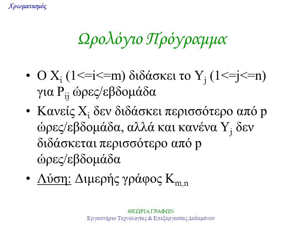 Χρωματισμός ΘΕΩΡΙΑ ΓΡΑΦΩΝ Εργαστήριο Τεχνολογίας & Επεξεργασίας Δεδομένων Ωρολόγιο Πρόγραμμα Ο Χ i (1<=i<=m) διδάσκει το Υ j (1<=j<=n) για P ij ώρες/ε