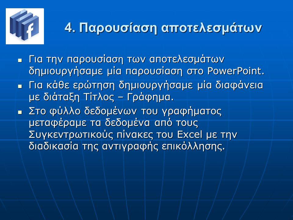 4. Παρουσίαση αποτελεσμάτων Για την παρουσία ση των αποτελεσμάτων δημιουργήσαμε μία παρουσίαση στο PowerPoint. Για την παρουσία ση των αποτελεσμάτων δ