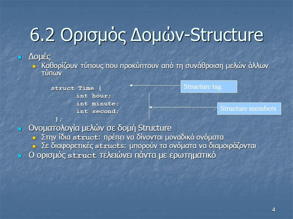 4 6.2 Ορισμός Δομών-Structure Δομές Δομές Καθορίζουν τύπους που προκύπτουν από τη συνάθροιση μελών άλλων τύπων Καθορίζουν τύπους που προκύπτουν από τη συνάθροιση μελών άλλων τύπων struct Time { struct Time { int hour; int minute; int second; }; }; Ονοματολογία μελών σε δομή Structure Ονοματολογία μελών σε δομή Structure Στην ίδια struct : πρέπει να δίνονται μοναδικά ονόματα Στην ίδια struct : πρέπει να δίνονται μοναδικά ονόματα Σε διαφορετικές struct s: μπορούν τα ονόματα να διαμοιράζονται Σε διαφορετικές struct s: μπορούν τα ονόματα να διαμοιράζονται Ο ορισμός struct τελειώνει πάντα με ερωτηματικό Ο ορισμός struct τελειώνει πάντα με ερωτηματικό Structure tag Structure members