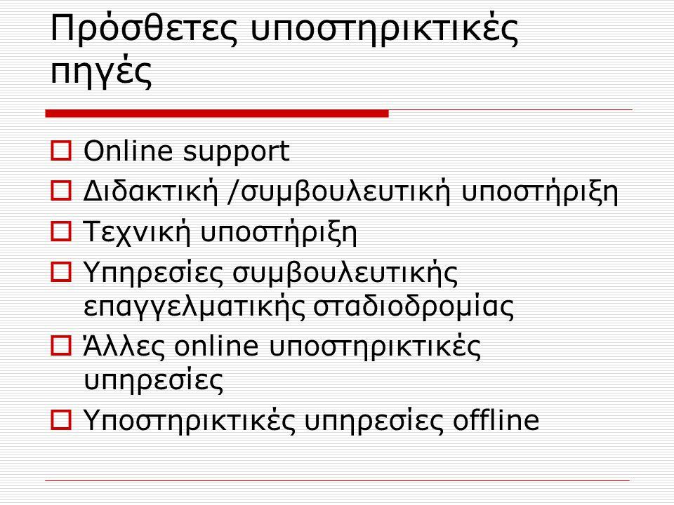 Πρόσθετες υποστηρικτικές πηγές  Online support  Διδακτική /συμβουλευτική υποστήριξη  Τεχνική υποστήριξη  Υπηρεσίες συμβουλευτικής επαγγελματικής σταδιοδρομίας  Άλλες online υποστηρικτικές υπηρεσίες  Υποστηρικτικές υπηρεσίες offline