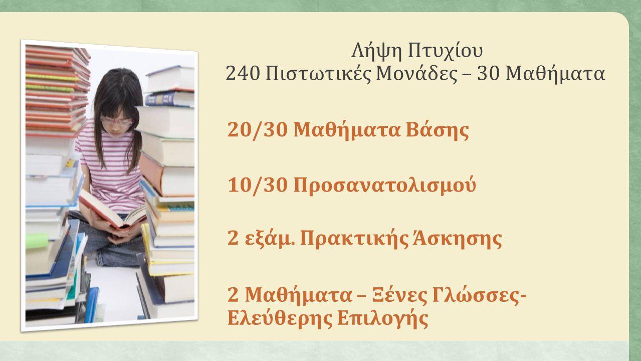 Λήψη Πτυχίου 240 Πιστωτικές Μονάδες – 30 Μαθήματα 20/30 Μαθήματα Βάσης 10/30 Προσανατολισμού 2 εξάμ. Πρακτικής Άσκησης 2 Μαθήματα – Ξένες Γλώσσες- Ελε