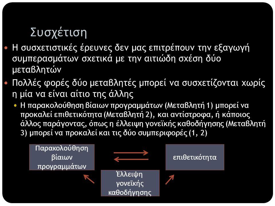 Συσχέτιση Η συσχετιστικές έρευνες δεν μας επιτρέπουν την εξαγωγή συμπερασμάτων σχετικά με την αιτιώδη σχέση δύο μεταβλητών Πολλές φορές δύο μεταβλητές μπορεί να συσχετίζονται χωρίς η μία να είναι αίτιο της άλλης Η παρακολούθηση βίαιων προγραμμάτων (Μεταβλητή 1) μπορεί να προκαλεί επιθετικότητα (Μεταβλητή 2), και αντίστροφα, ή κάποιος άλλος παράγοντας, όπως η έλλειψη γονεϊκής καθοδήγησης (Μεταβλητή 3) μπορεί να προκαλεί και τις δύο συμπεριφορές (1, 2) Παρακολούθηση βίαιων προγραμμάτων επιθετικότητα Έλλειψη γονεϊκής καθοδήγησης
