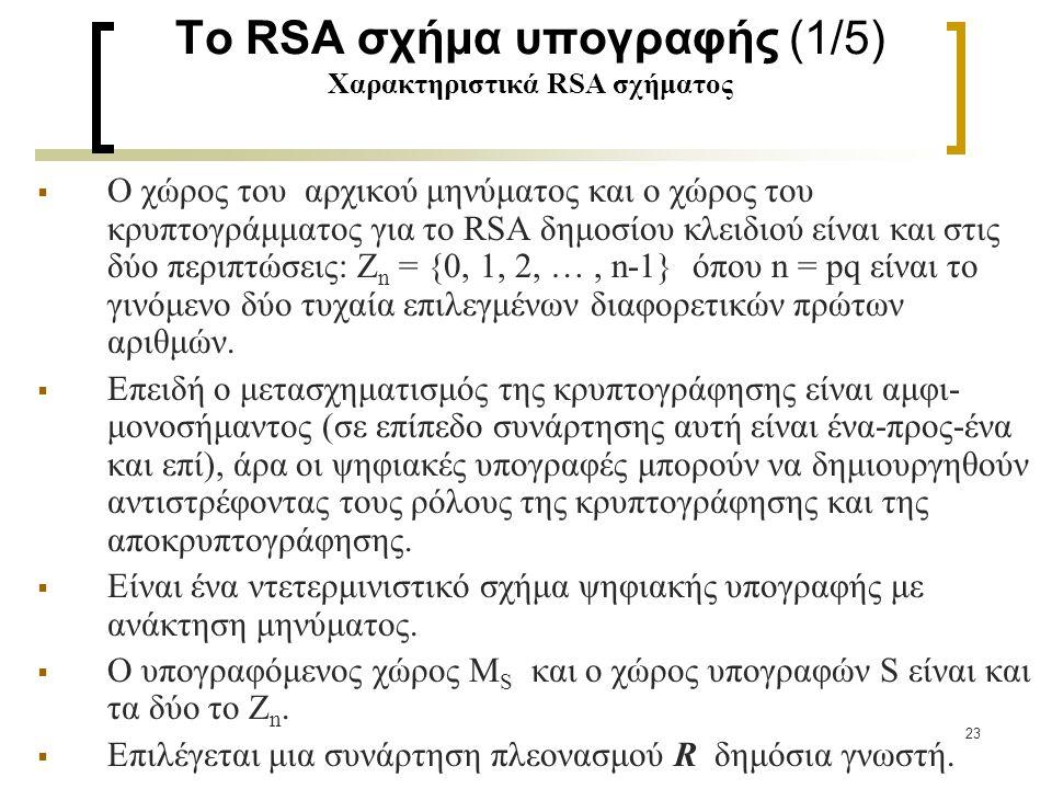 23 Το RSA σχήμα υπογραφής (1/5) Χαρακτηριστικά RSA σχήματος  Ο χώρος του αρχικού μηνύματος και ο χώρος του κρυπτογράμματος για το RSA δημοσίου κλειδι