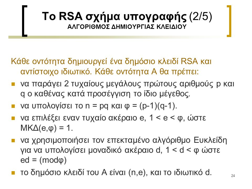 24 Το RSA σχήμα υπογραφής (2/5) ΑΛΓΟΡΙΘΜΟΣ ΔΗΜΙΟΥΡΓΙΑΣ ΚΛΕΙΔΙΟΥ Κάθε οντότητα δημιουργεί ένα δημόσιο κλειδί RSA και αντίστοιχο ιδιωτικό. Κάθε οντότητα