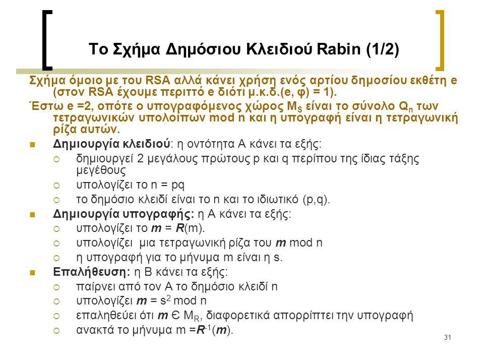 31 Το Σχήμα Δημόσιου Κλειδιού Rabin (1/2) Σχήμα όμοιο με του RSA αλλά κάνει χρήση ενός αρτίου δημοσίου εκθέτη e (στον RSA έχουμε περιττό e διότι μ.κ.δ