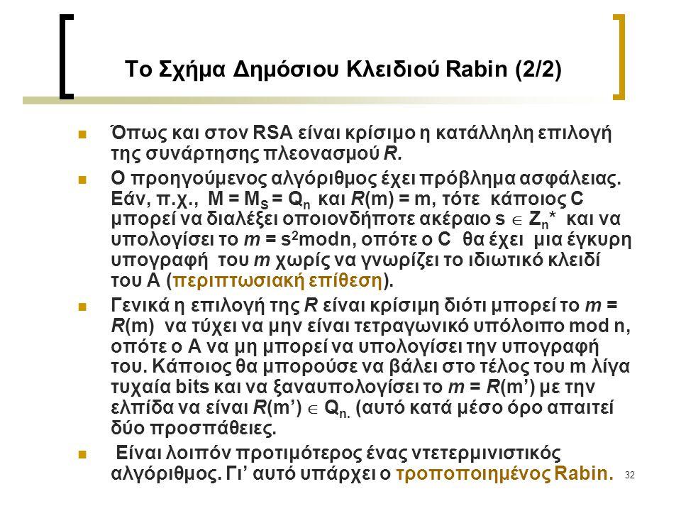 32 Το Σχήμα Δημόσιου Κλειδιού Rabin (2/2) Όπως και στον RSA είναι κρίσιμο η κατάλληλη επιλογή της συνάρτησης πλεονασμού R. Ο προηγούμενος αλγόριθμος έ