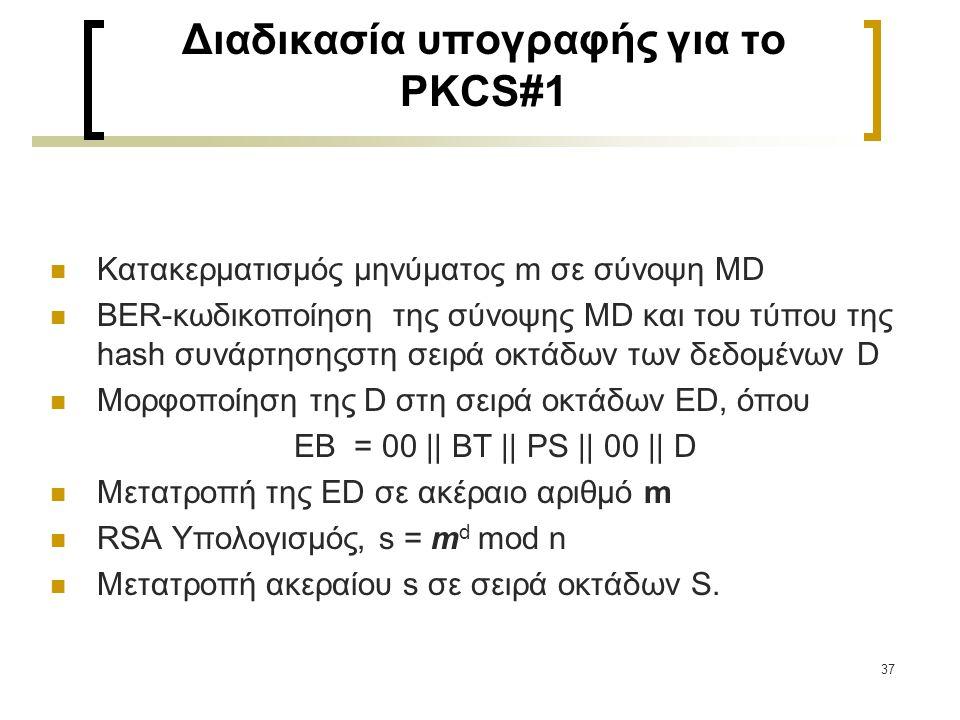 37 Διαδικασία υπογραφής για το PKCS#1 Κατακερματισμός μηνύματος m σε σύνοψη MD BER-κωδικοποίηση της σύνοψης ΜD και του τύπου της hash συνάρτησηςστη σε