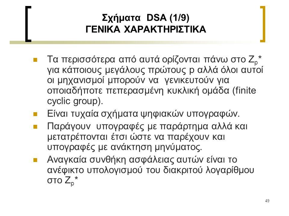 50 Σχήματα DSA (2/9) αλγόριθμος DSA Δημιουργία κλειδιού: η οντότητα Α : 1) επιλέγει πρώτο q με 2 159 < q < 2 160 2) επιλέγει t ώστε 0  t  8 και επιλέγει πρώτο αριθμό p όπου 2 511 < p < 2 512+64t με την ιδιότητα το q να διαιρεί το (p-1).