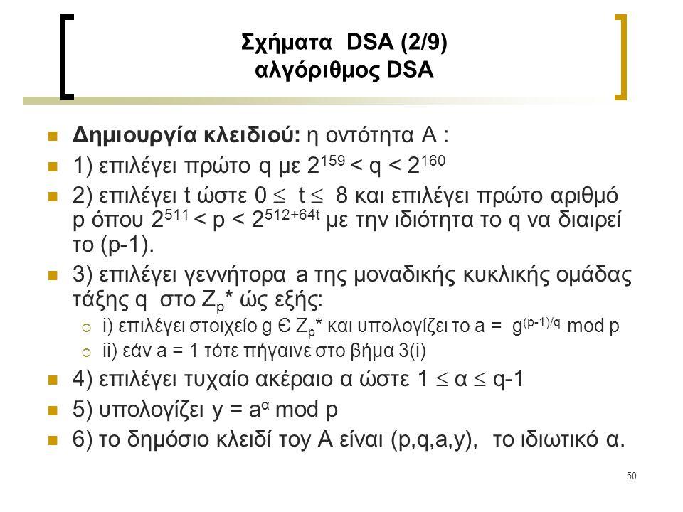 51 Σχήματα DSA (3/9) Ο αλγόριθμος DSA Δημιουργία υπογραφής: η οντότητα Α κάνει: 1) επιλέγει τυχαίο κρυφό ακέραιο k, 0 < k < q 2) υπολογίζει r = (α k mod p) mod q 3) υπολογίζει k -1 mod q 4) υπολογίζει s = k -1 {h(m)+α r} mod q 5) υπογραφή του Α για το m είναι το ζεύγος (r,s) Επαλήθευση: η οντότητα Β κάνει: 1) παίρνει το δημόσιο κλειδί (p,q,a,y) 2) επαληθεύει ότι 0 < r < q και 0 < s < q, αλλιώς απορρίπτει.