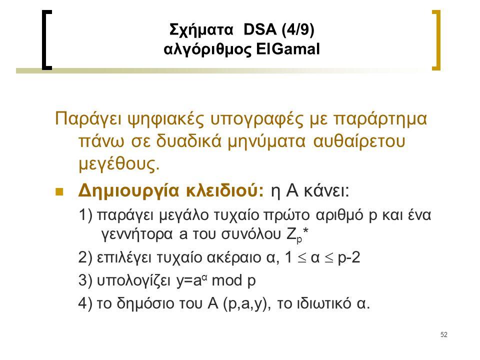 53 Σχήματα DSA (5/9) αλγόριθμος ElGamal Δημιουργία υπογραφής: η Α κάνει 1) επιλέγει τυχαίο μυστικό ακέραιο k, 1  k  p-2 με gcd(k,p-1)=1 2) υπολογίζει r = a k mod p 3) υπολογίζει k -1 mod (p-1) 4) υπολογίζει s = k -1 {h(m)-αr} mod(p-1) 5) η υπογραφή για m είναι το ζεύγος (r,s)