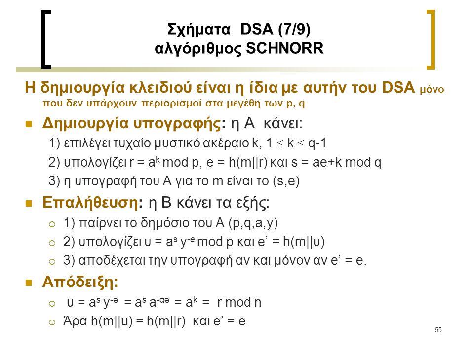 55 Σχήματα DSA (7/9) αλγόριθμος SCHNORR Η δημιουργία κλειδιού είναι η ίδια με αυτήν του DSA μόνο που δεν υπάρχουν περιορισμοί στα μεγέθη των p, q Δημι