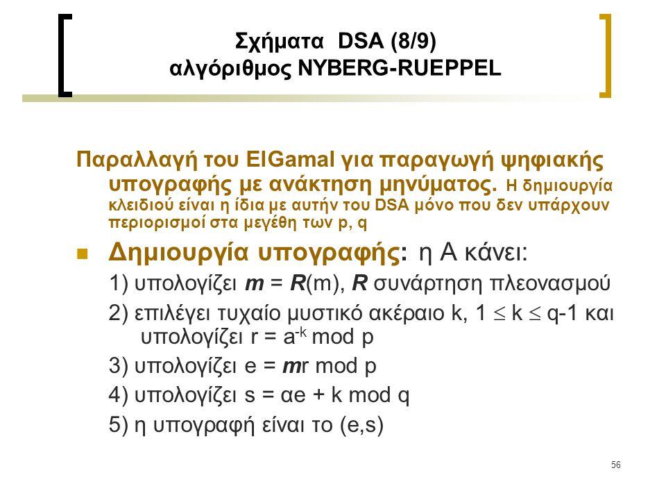 57 Σχήματα DSA (9/9) αλγόριθμος NYBERG-RUEPPEL Επαλήθευση: η Β πρέπει να κάνει: 1) παίρνει το δημόσιο κλειδί του Α (p,q,a,y) 2) επαληθεύει ότι 0 < e< p, αλλιώς απορρίπτει 3) επαληθεύει ότι 0 < s < q, αλλιώς απορρίπτει 4) υπολογίζει υ = a s y -e mod p και m= υe mod p 5) επαληθεύει ότι m Є M R, αν όχι τότε απορρίπτει 6) ανακτά το m = R -1 (m) Απόδειξη:  υ = a s y -e = a s-αe = a k mod p  Άρα, ue = a k m a -k = m mod p