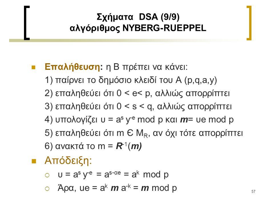 57 Σχήματα DSA (9/9) αλγόριθμος NYBERG-RUEPPEL Επαλήθευση: η Β πρέπει να κάνει: 1) παίρνει το δημόσιο κλειδί του Α (p,q,a,y) 2) επαληθεύει ότι 0 < e<