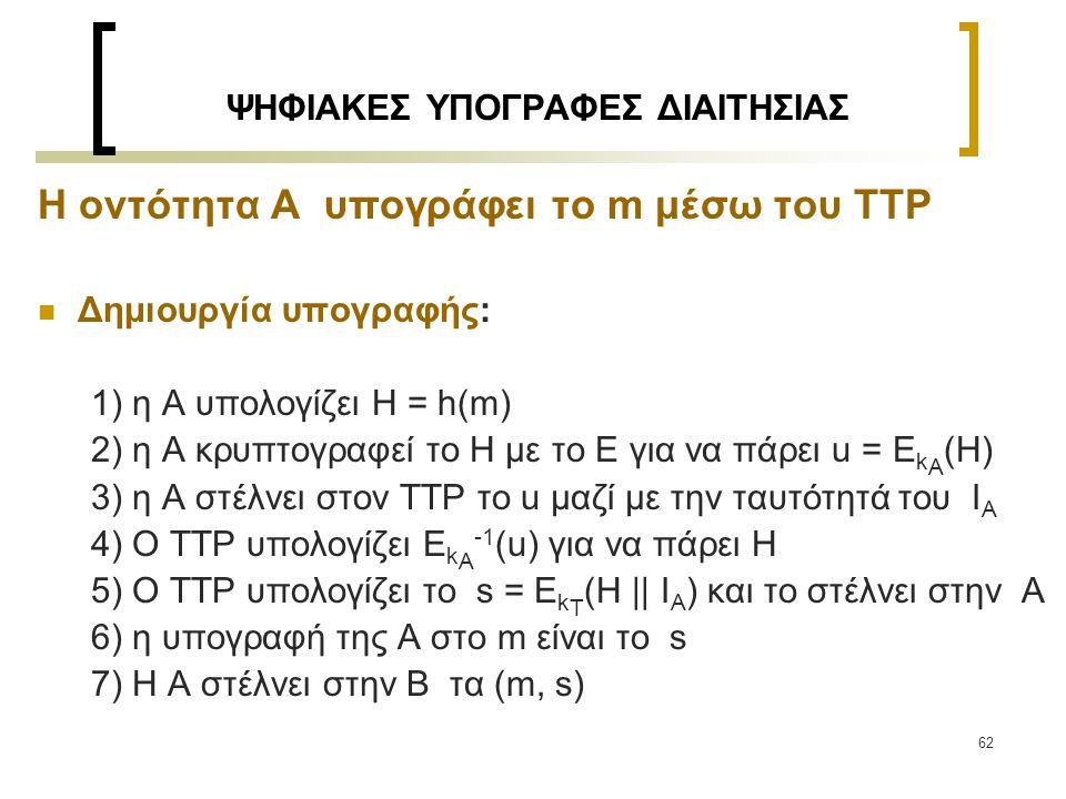 63 ΨΗΦΙΑΚΕΣ ΥΠΟΓΡΑΦΕΣ ΔΙΑΙΤΗΣΙΑΣ Η οντότητα Β επαληθεύει την υπογραφή s της Α στο m μέσω του ΤΤΡ Επαλήθευση: 1) η Β υπολογίζει το υ = E k B (s) 2) η Β στέλνει υ και την ταυτότητά της Ι Β στον ΤΤΡ 3) ο ΤΤΡ υπολογίζει Ε k Β -1 (υ) για να πάρει s 4) ο ΤΤΡ υπολογίζει Ε k Τ -1 (s) για να πάρει Η || Ι Α 5) ο ΤΤΡ υπολογίζει w = E k B (H || I A ) και στέλνει w στη Β 6) η Β υπολογίζει Ε k Β -1 (w) για να πάρει Η || Ι Α 7) η Β υπολογίζει Η' = h(m) από το m 8) η Β δέχεται την υπογραφή εάν και μόνον εάν Η'=Η