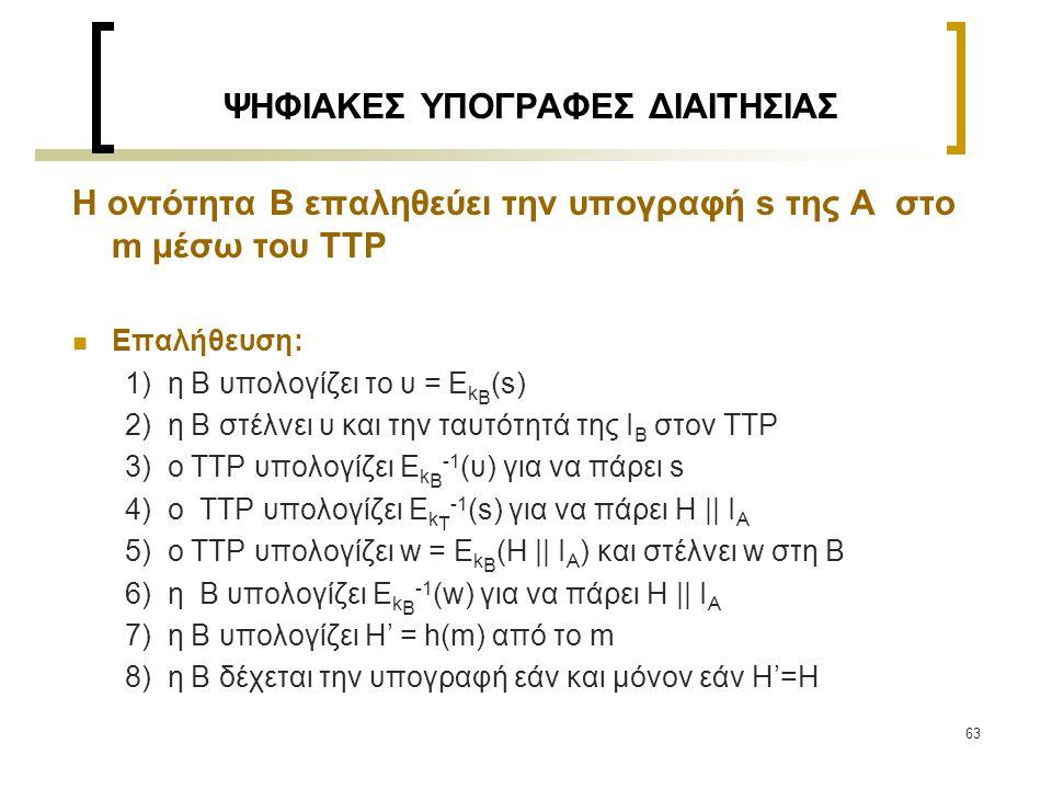 63 ΨΗΦΙΑΚΕΣ ΥΠΟΓΡΑΦΕΣ ΔΙΑΙΤΗΣΙΑΣ Η οντότητα Β επαληθεύει την υπογραφή s της Α στο m μέσω του ΤΤΡ Επαλήθευση: 1) η Β υπολογίζει το υ = E k B (s) 2) η Β