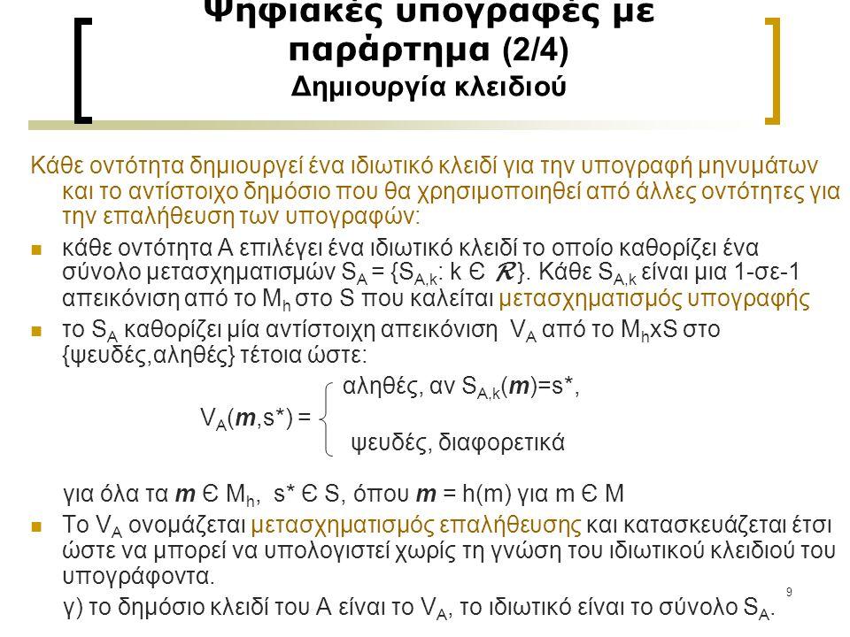 10 Ψηφιακές υπογραφές με παράρτημα (3/4) Δημιουργία υπογραφής Η οντότητα Α παράγει μια υπογραφή s Є S για ένα μήνυμα m Є M, που αργότερα επαληθεύεται από την οντότητα Β.