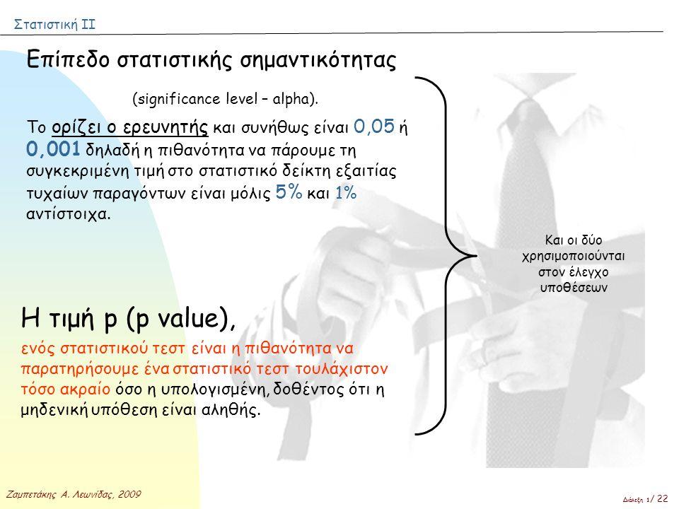 Στατιστική ΙΙ Ζαμπετάκης Α. Λεωνίδας, 2009 Διάλεξη 1 / 22 Επίπεδο στατιστικής σημαντικότητας (significance level – alpha). Το ορίζει ο ερευνητής και σ
